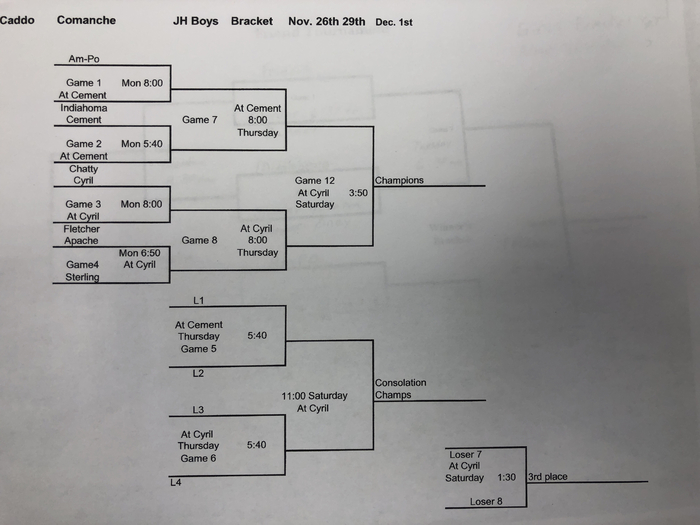 Boys CC bracket