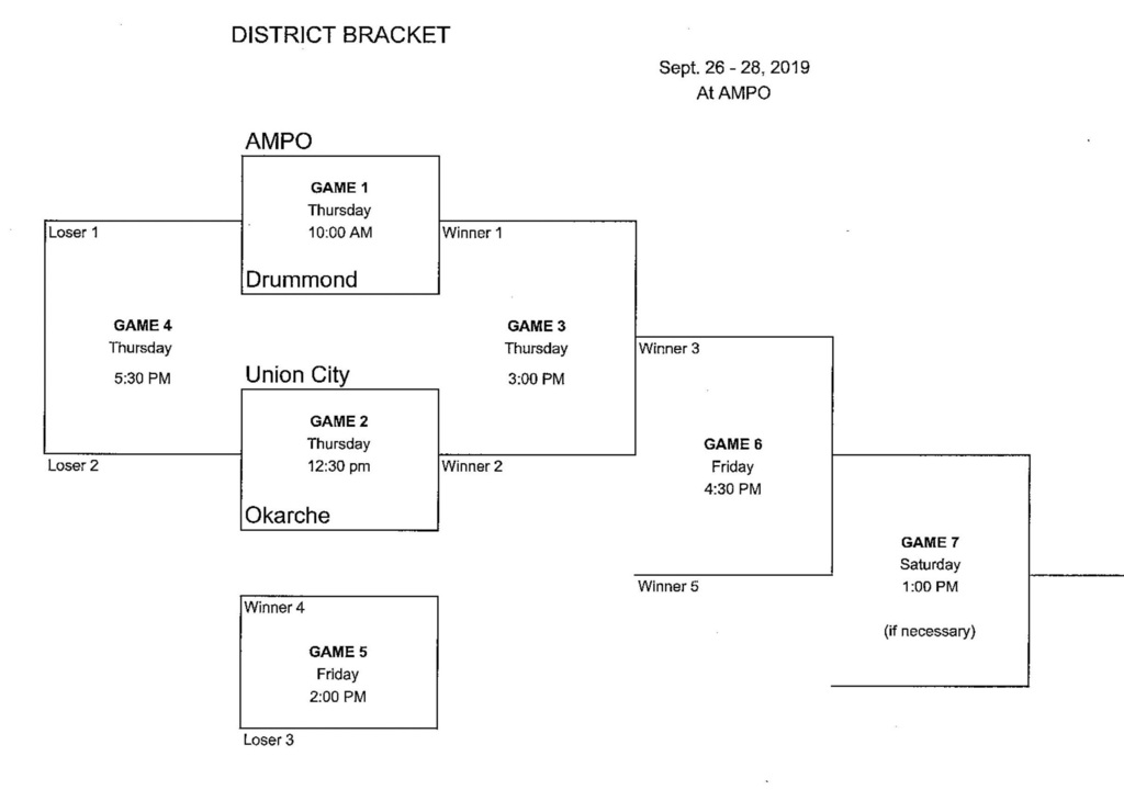 fall baseball bracket